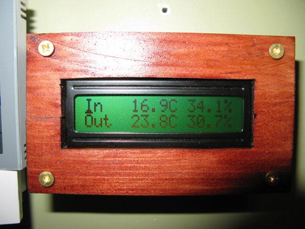 CO2 controler