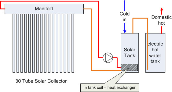 Solar hot water schematic